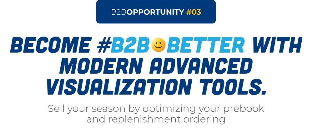 Become #B2B😀Better With Modern Advanced Visualization Tools.
