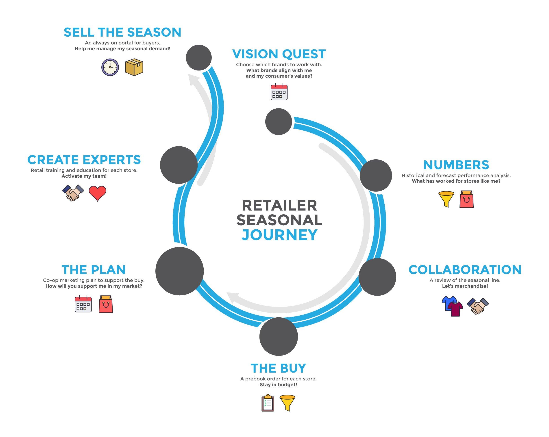 buyer_journey_graphic-01